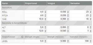 PIDC1 Default values - Cleanflight